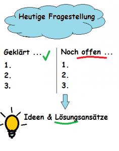 flipchart_dokumentation_fortschritte